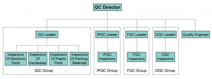 QC-Structure.jpg